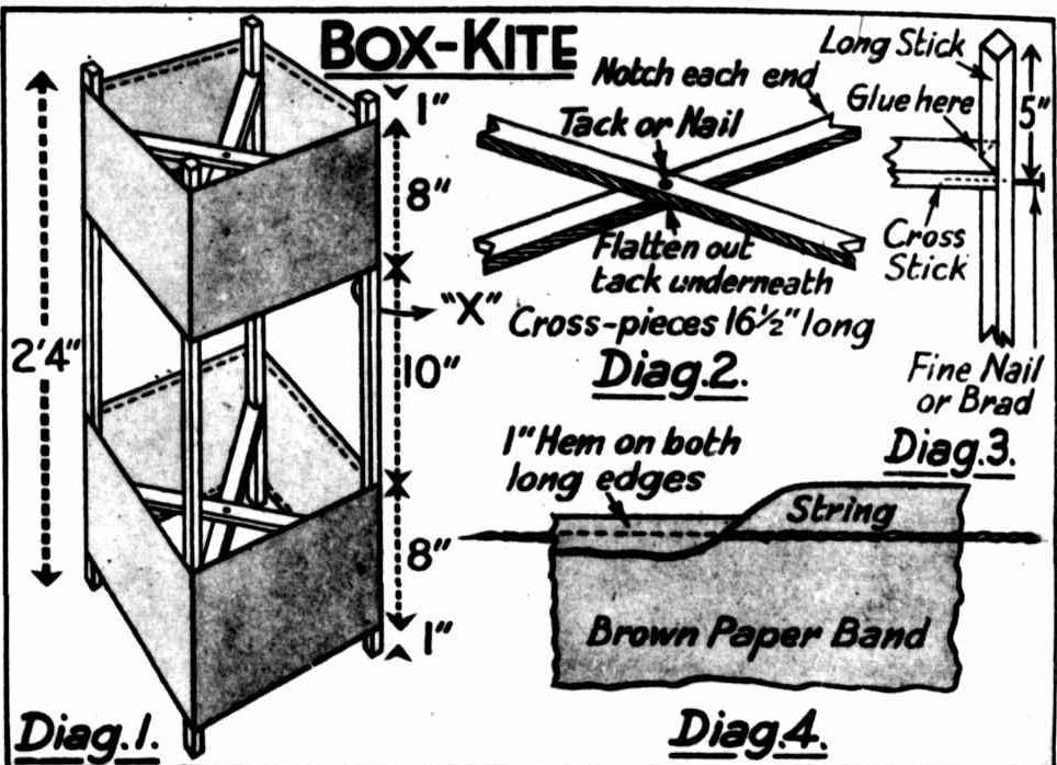 how to make a homemade box kite