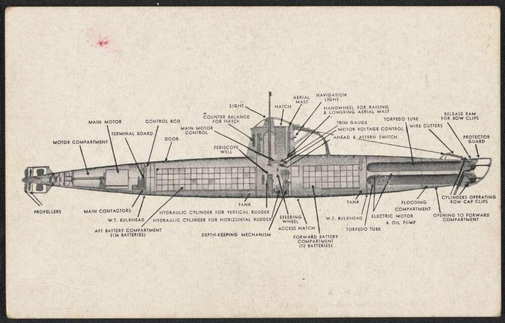 Midget submarine raid on sydney are absolutely